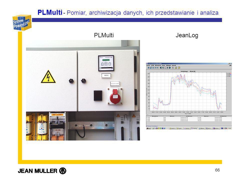 66 PLMulti JeanLog PLMulti PLMulti - Pomiar, archiwizacja danych, ich przedstawianie i analiza