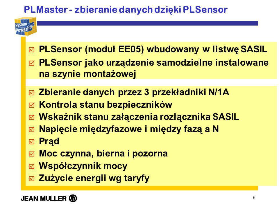 8 þ Zbieranie danych przez 3 przekładniki N/1A þ Kontrola stanu bezpieczników þ Wskaźnik stanu załączenia rozłącznika SASIL þ Napięcie międzyfazowe i między fazą a N þ Prąd þ Moc czynna, bierna i pozorna þ Współczynnik mocy þ Zużycie energii wg taryfy PLMaster - zbieranie danych dzi ę ki PLSensor þ PLSensor (moduł EE05) wbudowany w listwę SASIL þ PLSensor jako urządzenie samodzielne instalowane na szynie montażowej