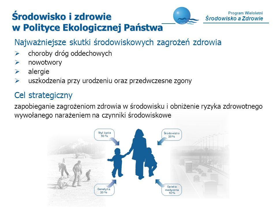 Program Wieloletni Środowisko a Zdrowie Czy Pana/Pani zdaniem wejście Polski do Unii Europejskiej i przyspieszenie rozwoju gospodarczego są szansą na poprawę stanu środowiska, a tym samym zdrowia Polaków.