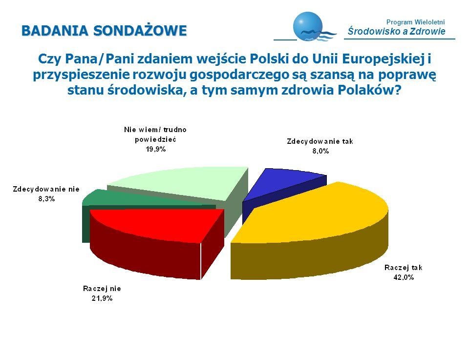 Program Wieloletni Środowisko a Zdrowie Czy Pana/Pani zdaniem wejście Polski do Unii Europejskiej i przyspieszenie rozwoju gospodarczego są szansą na