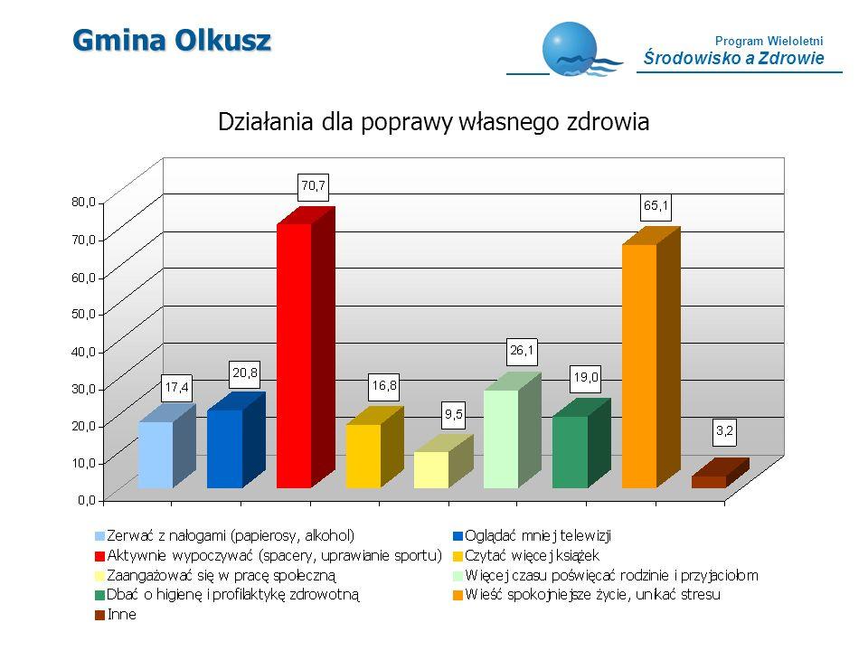 Program Wieloletni Środowisko a Zdrowie Gmina Olkusz Działania dla poprawy własnego zdrowia