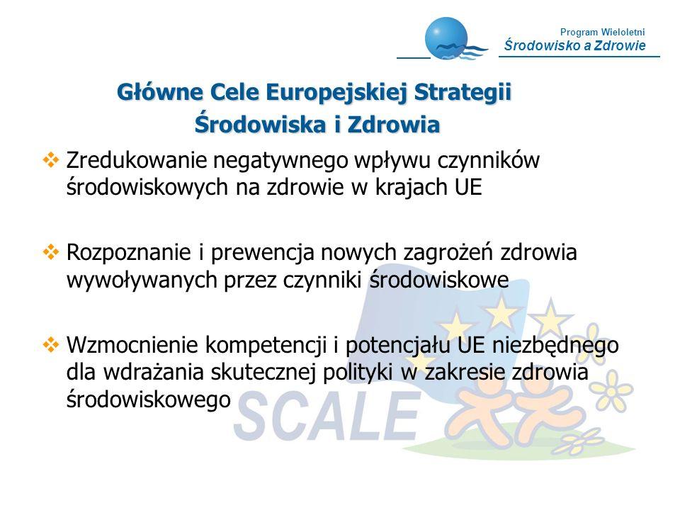 Program Wieloletni Środowisko a Zdrowie Główne Cele Europejskiej Strategii Środowiska i Zdrowia Środowiska i Zdrowia Zredukowanie negatywnego wpływu c