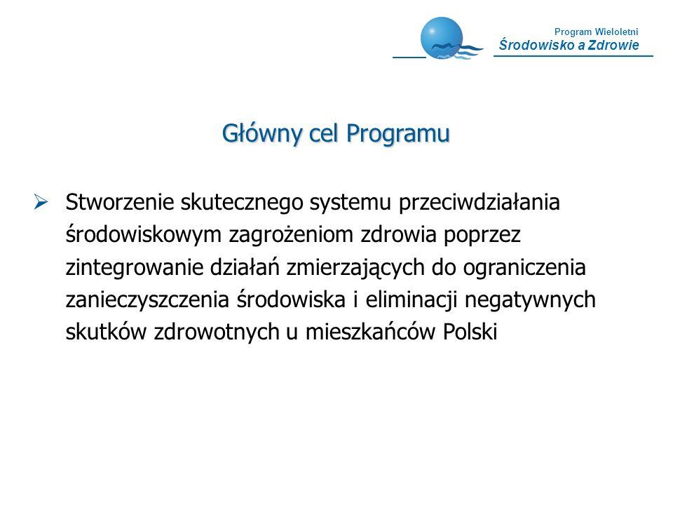 Program Wieloletni Środowisko a Zdrowie Główny cel Programu Stworzenie skutecznego systemu przeciwdziałania środowiskowym zagrożeniom zdrowia poprzez