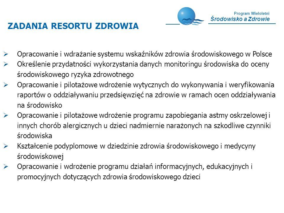 Program Wieloletni Środowisko a Zdrowie Opracowanie i wdrażanie systemu wskaźników zdrowia środowiskowego w Polsce Określenie przydatności wykorzystan