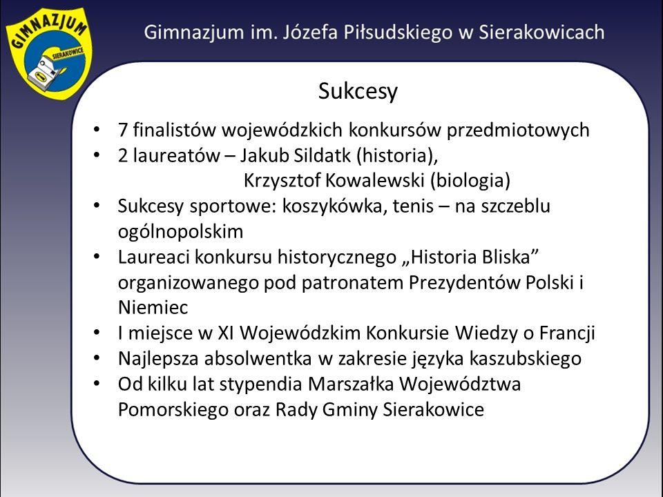 Sukcesy 7 finalistów wojewódzkich konkursów przedmiotowych 2 laureatów – Jakub Sildatk (historia), Krzysztof Kowalewski (biologia) Sukcesy sportowe: k