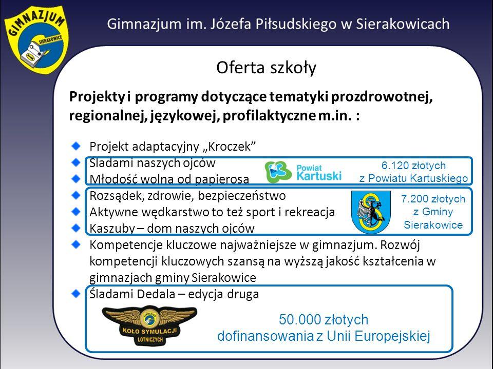 Oferta szkoły Projekty i programy dotyczące tematyki prozdrowotnej, regionalnej, językowej, profilaktyczne m.in. : Projekt adaptacyjny Kroczek Śladami