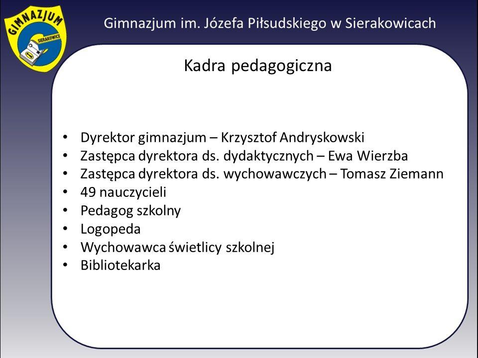 Kadra pedagogiczna Dyrektor gimnazjum – Krzysztof Andryskowski Zastępca dyrektora ds.