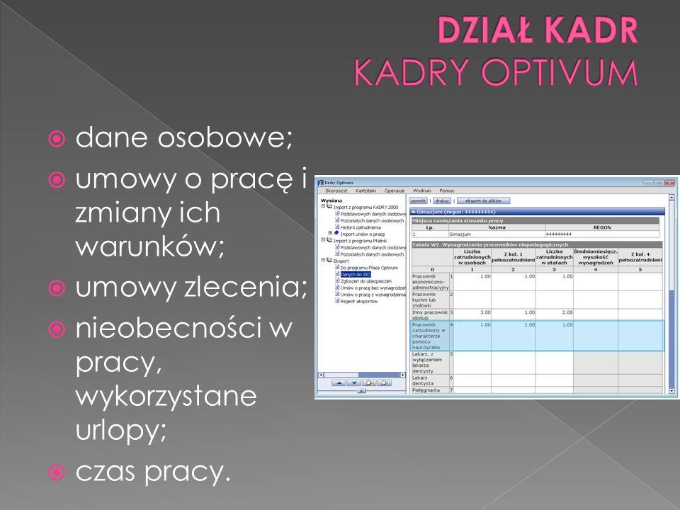 dane osobowe; umowy o pracę i zmiany ich warunków; umowy zlecenia; nieobecności w pracy, wykorzystane urlopy; czas pracy.