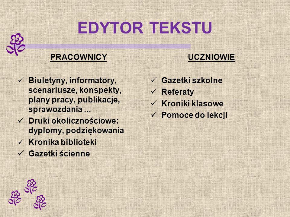 EDYTOR TEKSTU PRACOWNICY Biuletyny, informatory, scenariusze, konspekty, plany pracy, publikacje, sprawozdania... Druki okolicznościowe: dyplomy, podz