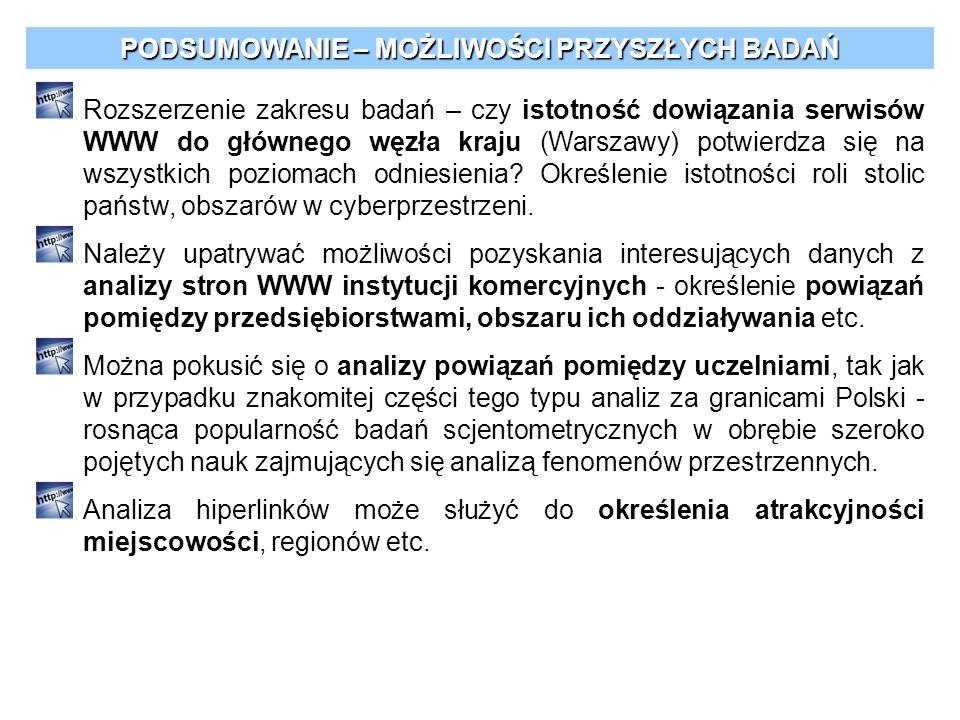 PODSUMOWANIE – MOŻLIWOŚCI PRZYSZŁYCH BADAŃ Rozszerzenie zakresu badań – czy istotność dowiązania serwisów WWW do głównego węzła kraju (Warszawy) potwi