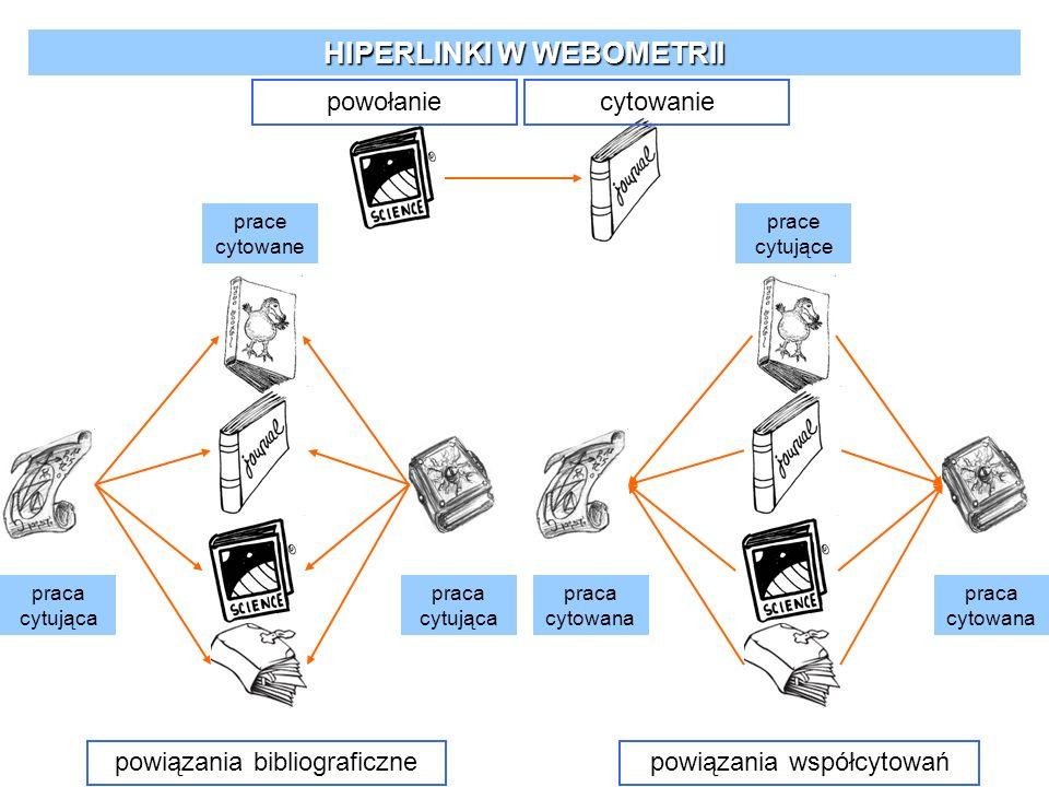 HIPERLINKI W WEBOMETRII praca cytująca prace cytowane praca cytująca powiązania bibliograficzne praca cytowana prace cytujące praca cytowana powiązani