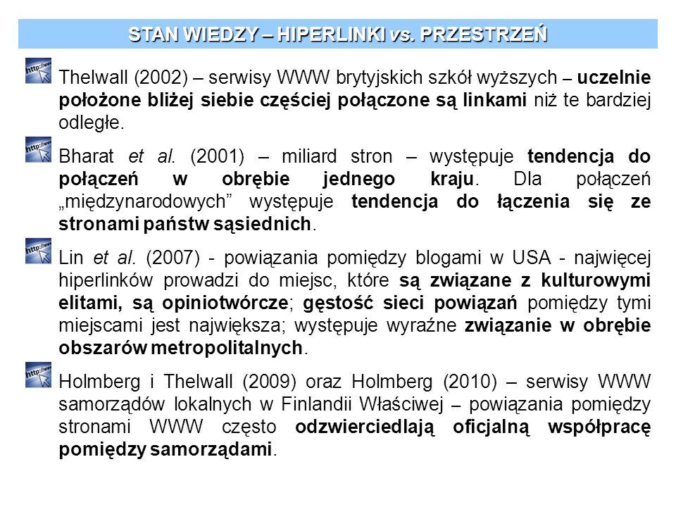 STAN WIEDZY – HIPERLINKI vs. PRZESTRZEŃ Thelwall (2002) – serwisy WWW brytyjskich szkół wyższych – uczelnie położone bliżej siebie częściej połączone