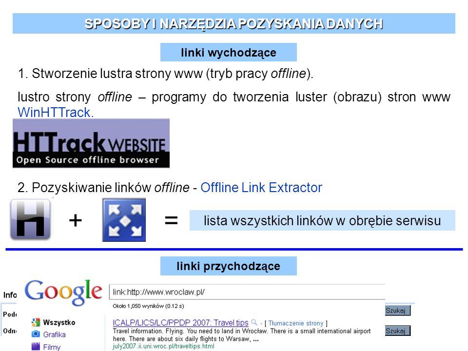 SPOSOBY I NARZĘDZIA POZYSKANIA DANYCH 1. Stworzenie lustra strony www (tryb pracy offline). lustro strony offline – programy do tworzenia luster (obra