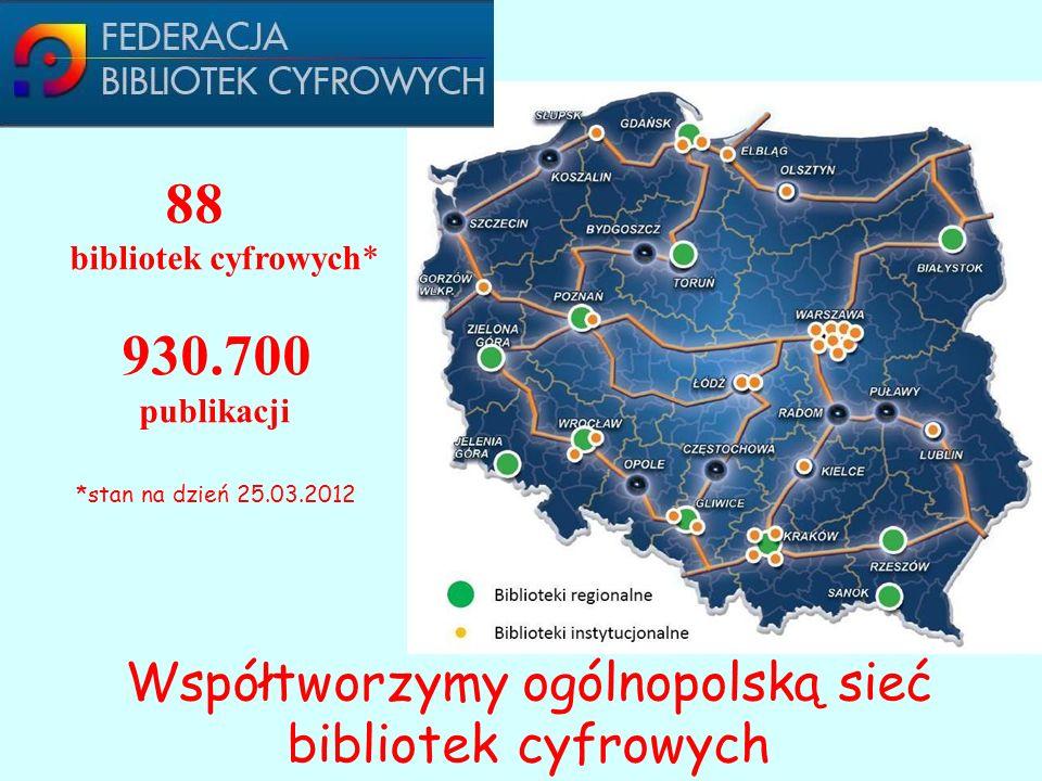 88 bibliotek cyfrowych* 930.700 publikacji *stan na dzień 25.03.2012 Współtworzymy ogólnopolską sieć bibliotek cyfrowych