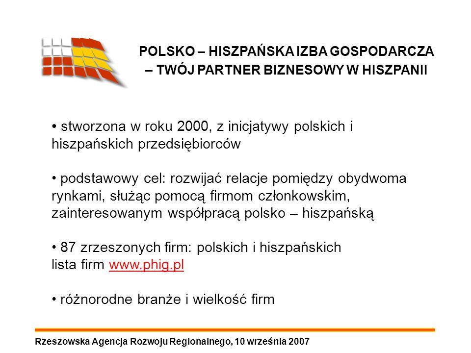 Rzeszowska Agencja Rozwoju Regionalnego, 10 września 2007 POLSKO – HISZPAŃSKA IZBA GOSPODARCZA – TWÓJ PARTNER BIZNESOWY W HISZPANII stworzona w roku 2