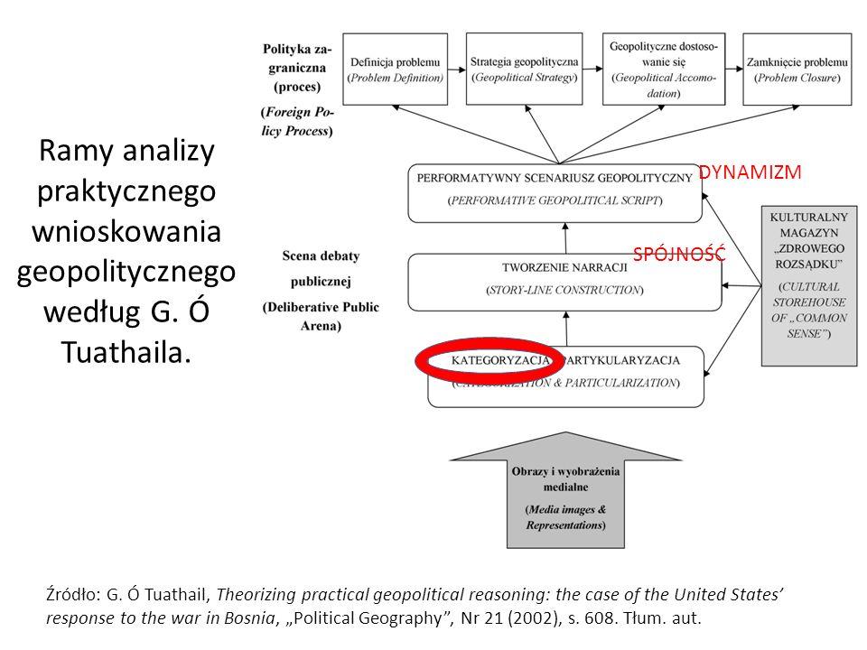 Ramy analizy praktycznego wnioskowania geopolitycznego według G.