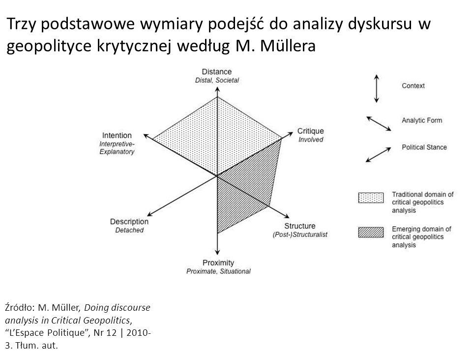 Trzy podstawowe wymiary podejść do analizy dyskursu w geopolityce krytycznej według M.