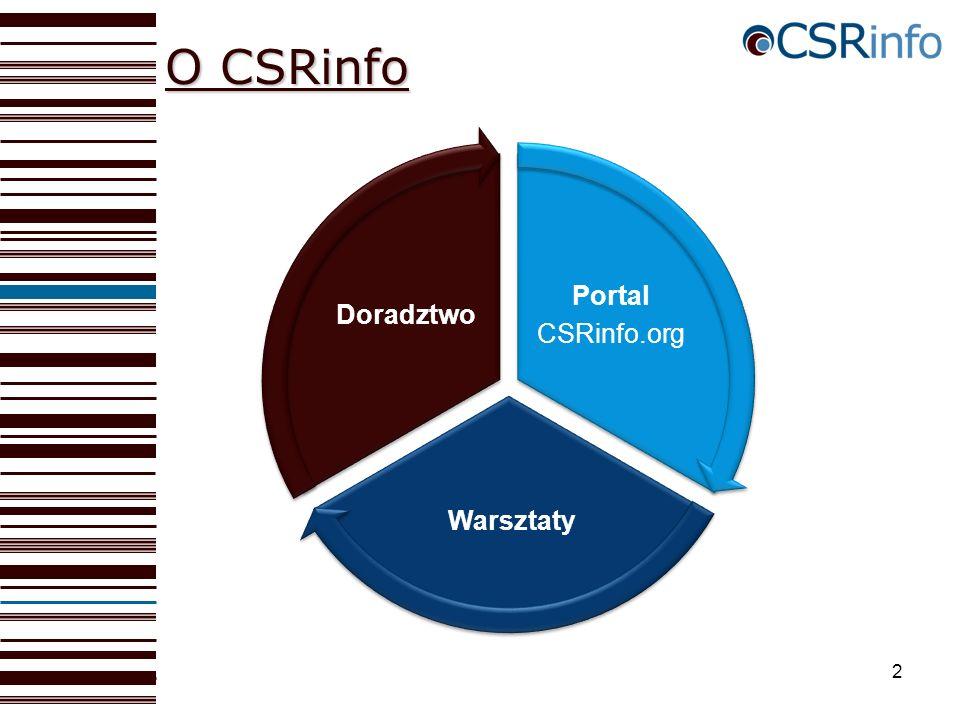 33 Jesteśmy pierwszą polską organizacją, która przystąpiła do sieci partnerów Global Reporting Initative (GRI) – międzynarodowej organizacji, której standard raportowania CSR jest wiodący na świecie.