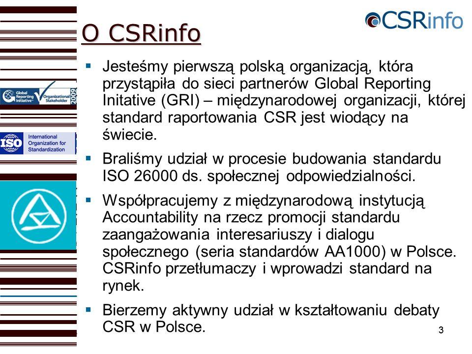 Przydatne linki Relacja z konferencji inaugurującej ISO 26000 z materiałami do pobrania http://www.csrinfo.org/pl/wiadomosci/artykuly/2594- inauguracja-iso-26000-relacja-z-konferencji Komentarze do wydania ISO: CSRinfo, Forum Odpowiedzialnego Biznesu, Ministerstwo Gospodarki, PKPP Lewiatan, Pracodawcy RP, Stowarzyszenie Konsumentów PolskichCSRinfoForum Odpowiedzialnego BiznesuMinisterstwo GospodarkiPKPP LewiatanPracodawcy RP Stowarzyszenie Konsumentów Polskich Strona dotycząca ISO,www.iso.org/sr 14