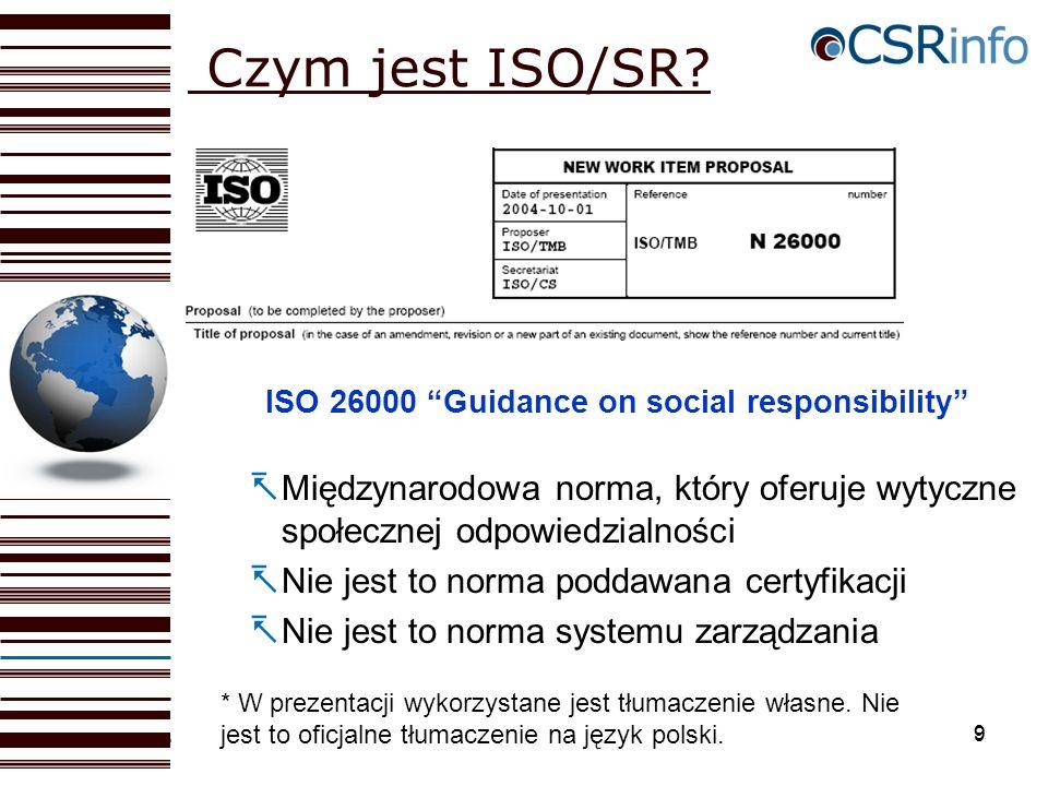 9 Std Pres Kit 9 Czym jest ISO/SR.