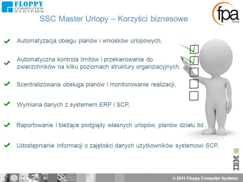 © 2011 Floppy Computer Systems Automatyzacja obiegu planów i wniosków urlopowych, Automatyczna kontrola limitów i przekierowania do zwierzchników na k