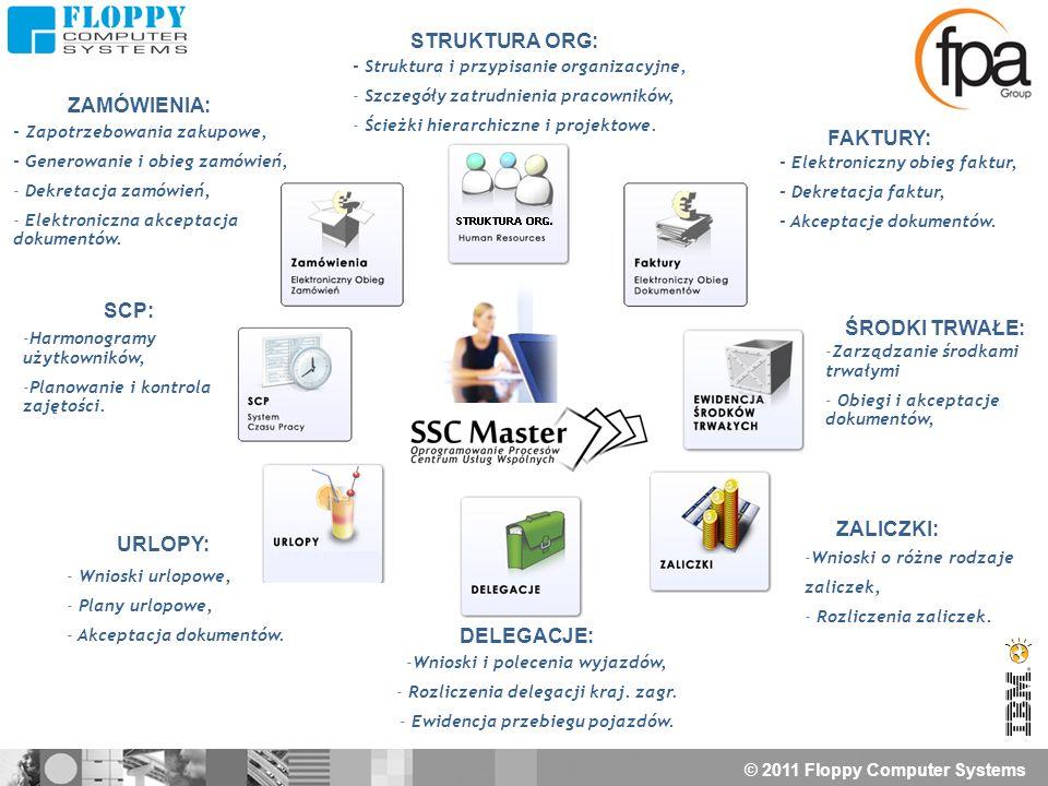 © 2011 Floppy Computer Systems - Elektroniczny obieg faktur, - Dekretacja faktur, - Akceptacje dokumentów. FAKTURY: - Zapotrzebowania zakupowe, - Gene