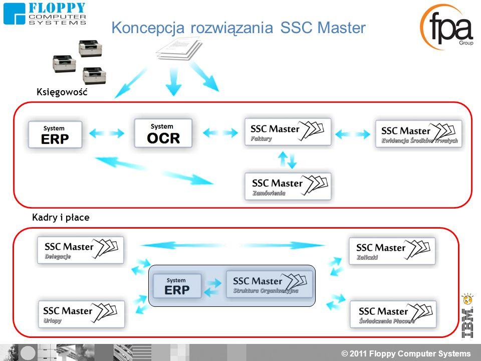 © 2011 Floppy Computer Systems Koncepcja rozwiązania SSC Master Księgowość Kadry i płace
