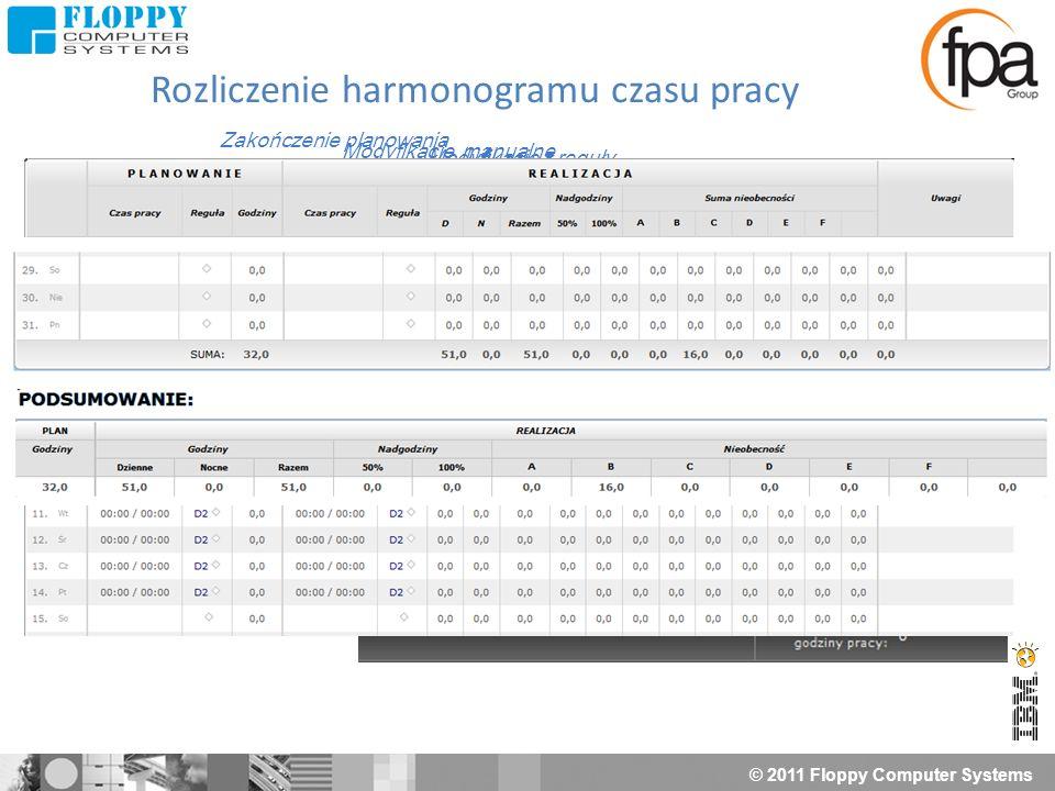 © 2011 Floppy Computer Systems Rozliczenie harmonogramu czasu pracy Modyfikacje z reguły Modyfikacje manualne Zakończenie planowania Generowanie rozli