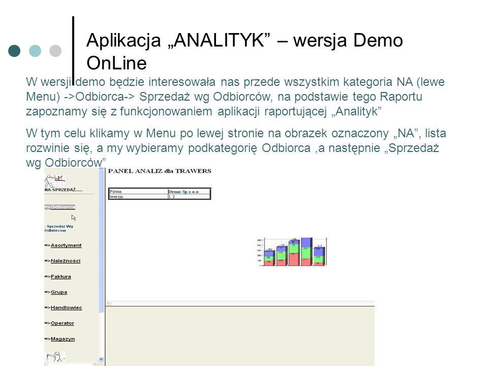 Aplikacja ANALITYK – wersja Demo OnLine W wersji demo będzie interesowała nas przede wszystkim kategoria NA (lewe Menu) ->Odbiorca-> Sprzedaż wg Odbiorców, na podstawie tego Raportu zapoznamy się z funkcjonowaniem aplikacji raportującej Analityk W tym celu klikamy w Menu po lewej stronie na obrazek oznaczony NA, lista rozwinie się, a my wybieramy podkategorię Odbiorca,a następnie Sprzedaż wg Odbiorców
