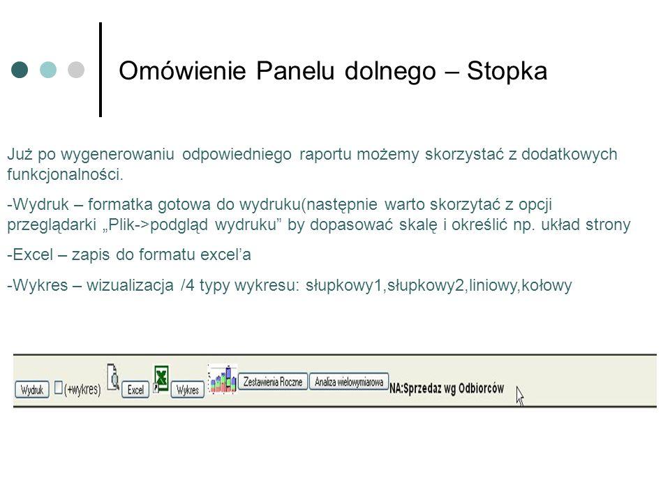 Omówienie Panelu dolnego – Stopka Już po wygenerowaniu odpowiedniego raportu możemy skorzystać z dodatkowych funkcjonalności. -Wydruk – formatka gotow