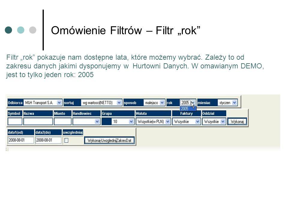 Omówienie Filtrów – Filtr rok Filtr rok pokazuje nam dostępne lata, które możemy wybrać. Zależy to od zakresu danych jakimi dysponujemy w Hurtowni Dan