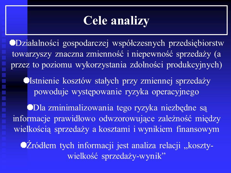 Analiza relacji koszty-wielkość sprzedaży- wynik dr Przemysław Kabalski Katedra Rachunkowości UŁ