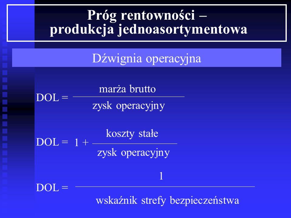 Próg rentowności – produkcja jednoasortymentowa Dźwignia operacyjna Wskaźnik (stopień) dźwigni operacyjnej (ang. degree of operational leverage - DOL)