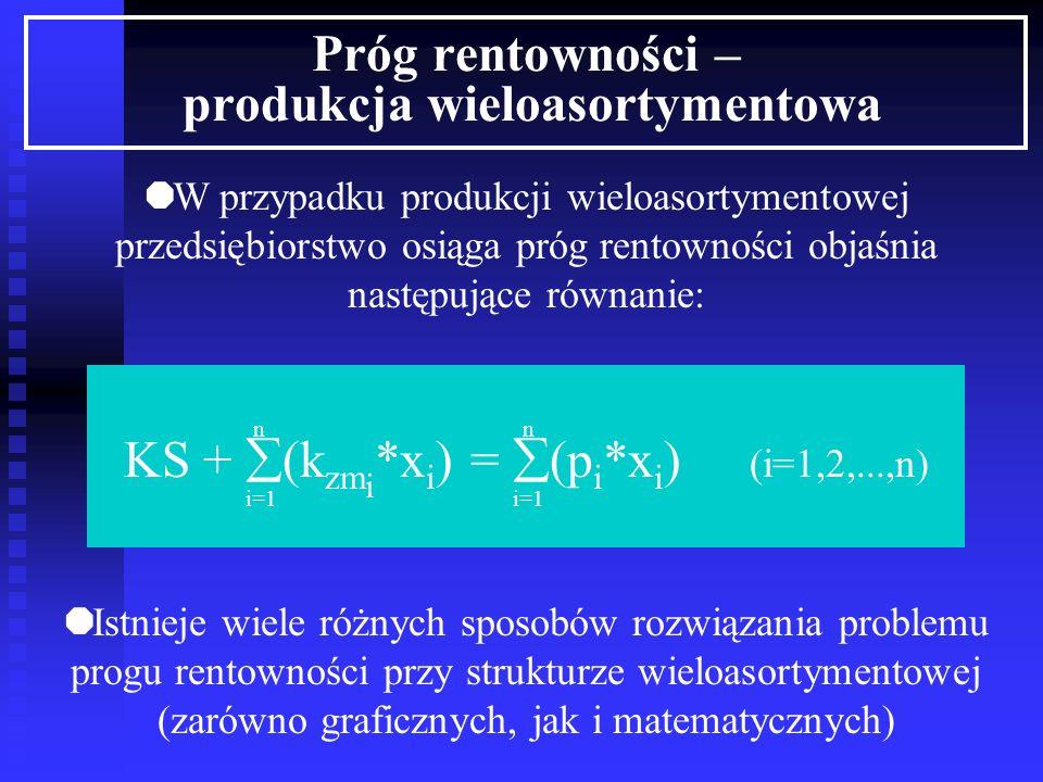 Próg rentowności – produkcja jednoasortymentowa Mnożniki zysku Wskaźnik mnożnika zysku dla danego parametru jednostkowa wartość parametru zysk jednost