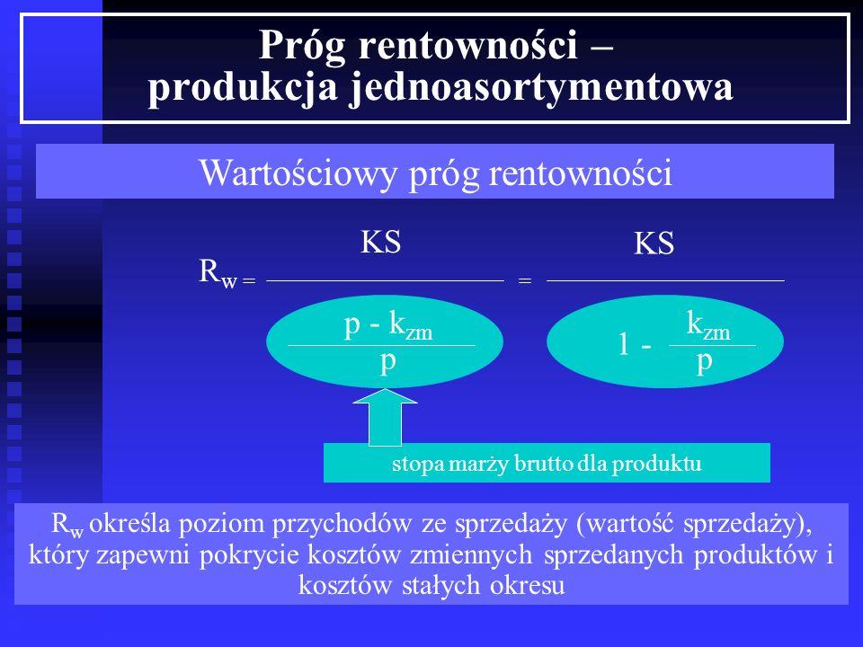 Próg rentowności – produkcja jednoasortymentowa KS R il = p - k zm jednostkowa marża brutto dla produktu(różnica między ceną a jednostkowym kosztem zm