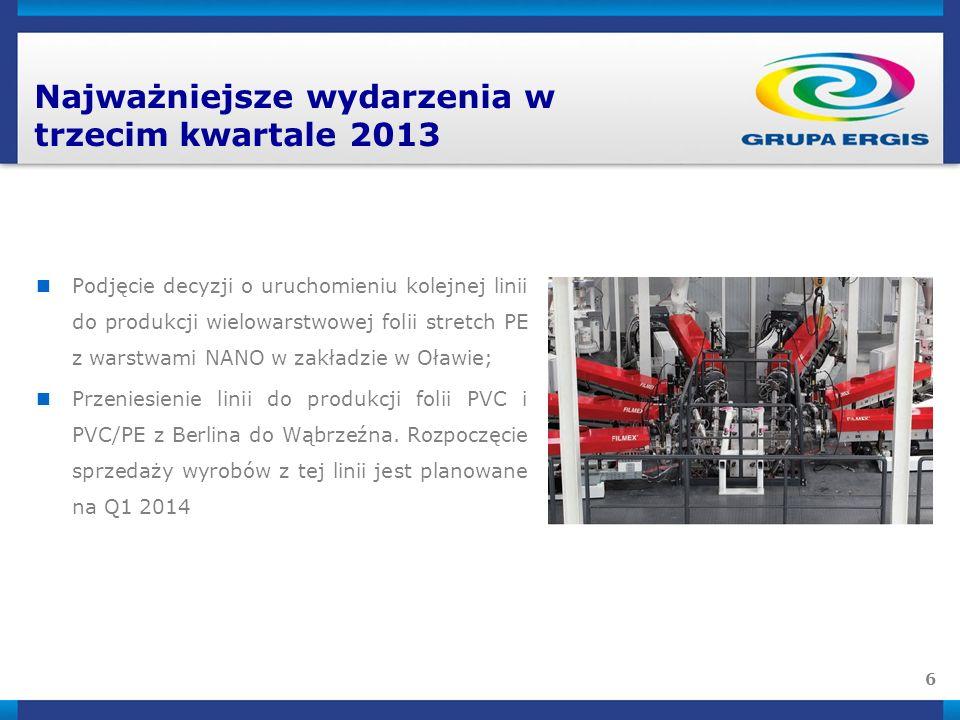 6 Najważniejsze wydarzenia w trzecim kwartale 2013 Podjęcie decyzji o uruchomieniu kolejnej linii do produkcji wielowarstwowej folii stretch PE z warstwami NANO w zakładzie w Oławie; Przeniesienie linii do produkcji folii PVC i PVC/PE z Berlina do Wąbrzeźna.