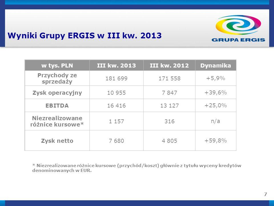 7 Wyniki Grupy ERGIS w III kw.