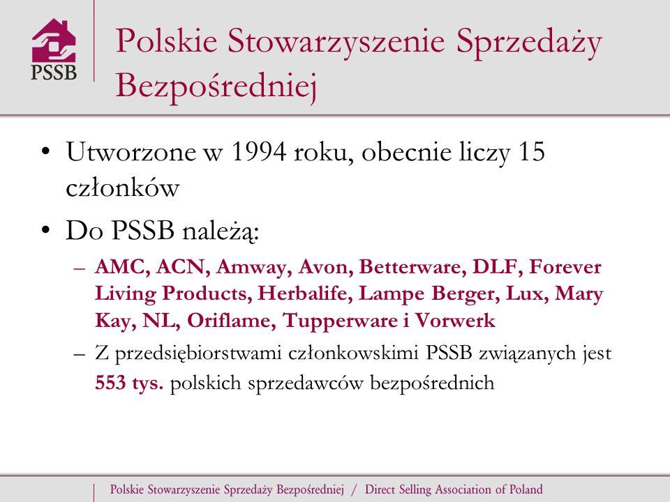 PSSB na forum światowym Polskie Stowarzyszenie Sprzedaży Bezpośredniej jest członkiem: –Europejskiej Federacji Stowarzyszeń Sprzedaży Bezpośredniej (FEDSA) – grupującej krajowe stowarzyszenia z 24 państw europejskich –Światowej Federacji Stowarzyszeń Sprzedaży Bezpośredniej (WFDSA) – w której jest ponad 50 stowarzyszeń krajowych