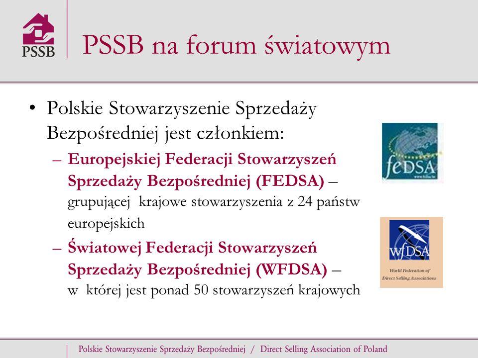 Obszary działań PSSB (1) Promocja sprzedaży bezpośredniej jako sektora, który wspiera rozwój przedsiębiorczości, o rosnącym znaczeniu dla polskiej gospodarki –przygotowanie niezależnego raportu makroekonomicznego na temat sektora (współpraca z Centrum Analiz Społeczno-Ekonomicznych CASE) Podnoszenie poziomu wiedzy społeczeństwa o sprzedaży bezpośredniej, wyjaśnianie jej ekonomicznego znaczenia i zalet dla klientów Upowszechnianie dobrych praktyk i etyki w sektorze sprzedaży bezpośredniej – monitorowanie przestrzegania zasad Kodeksu sprzedaży bezpośredniej