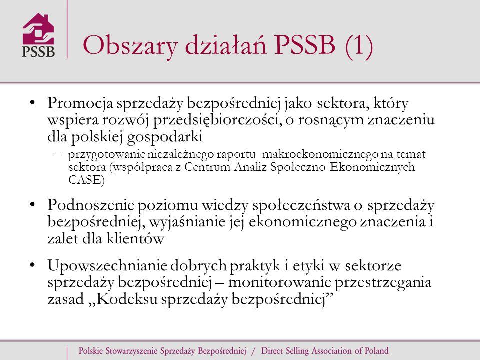 Przewaga kobiet wśród sprzedawców bezpośrednich W Polsce 90 proc.