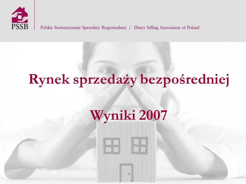 Sprzedaż netto w Polsce 2007 Sprzedaż netto wszystkich przedsiębiorstw sprzedaży bezpośredniej na polskim rynku w roku 2007 to 2 miliardy 85 milionów złotych (dane szacunkowe); Wzrost o 5 proc.