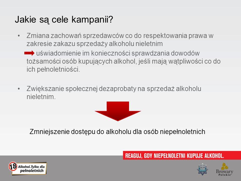 Jakie są cele kampanii? Zmiana zachowań sprzedawców co do respektowania prawa w zakresie zakazu sprzedaży alkoholu nieletnim uświadomienie im konieczn