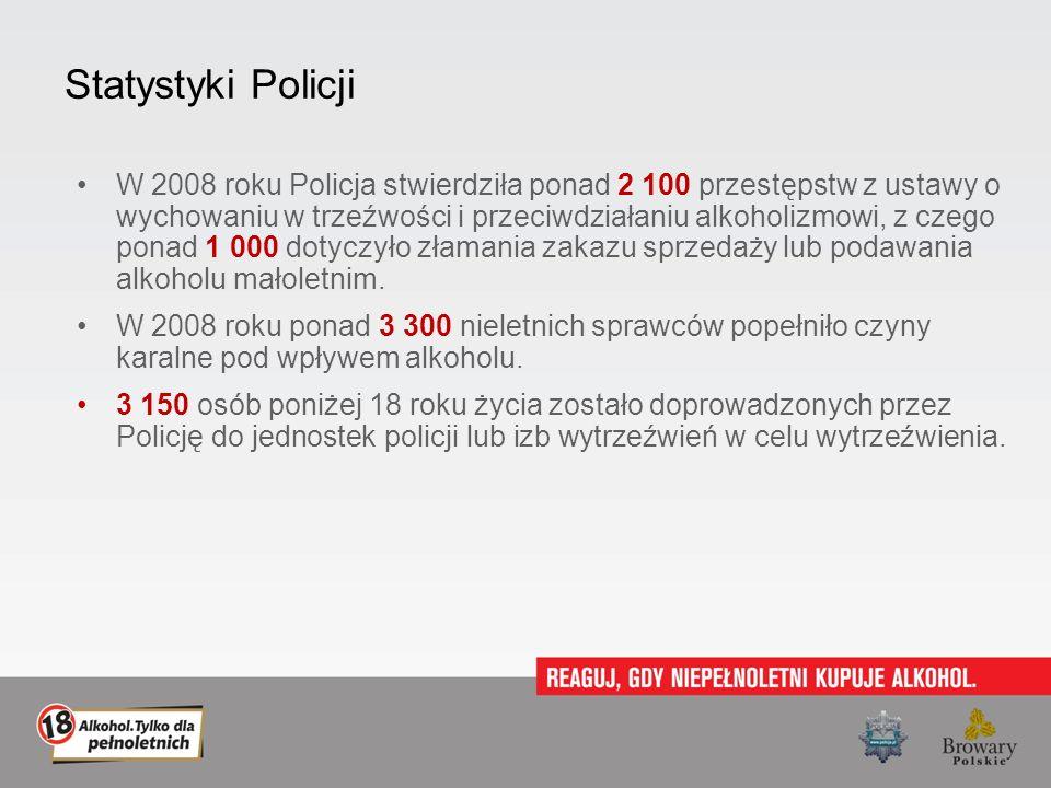 Statystyki Policji W 2008 roku Policja stwierdziła ponad 2 100 przestępstw z ustawy o wychowaniu w trzeźwości i przeciwdziałaniu alkoholizmowi, z czeg