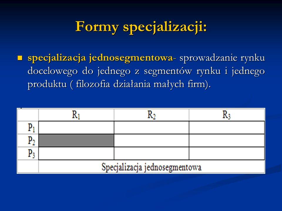 Formy specjalizacji: specjalizacja jednosegmentowa- sprowadzanie rynku docelowego do jednego z segmentów rynku i jednego produktu ( filozofia działani