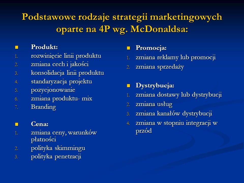 Podstawowe rodzaje strategii marketingowych oparte na 4P wg. McDonaldsa: Produkt: Produkt: 1. rozwinięcie linii produktu 2. zmiana cech i jakości 3. k
