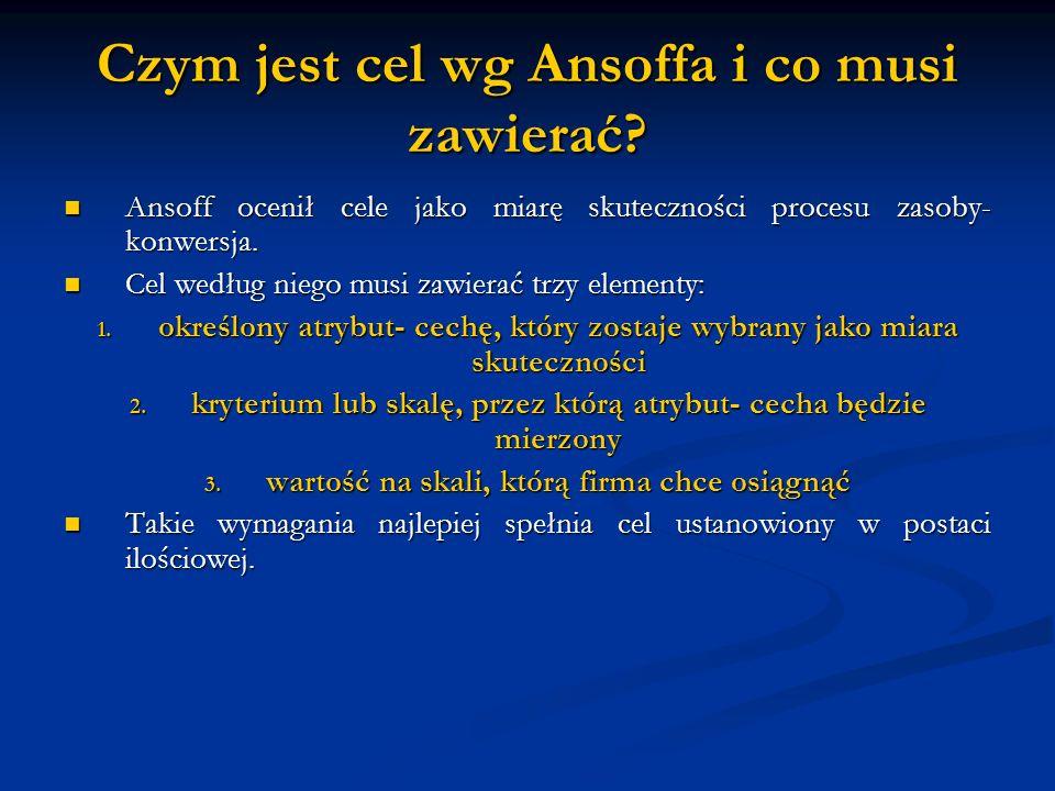 Czym jest cel wg Ansoffa i co musi zawierać? Ansoff ocenił cele jako miarę skuteczności procesu zasoby- konwersja. Ansoff ocenił cele jako miarę skute
