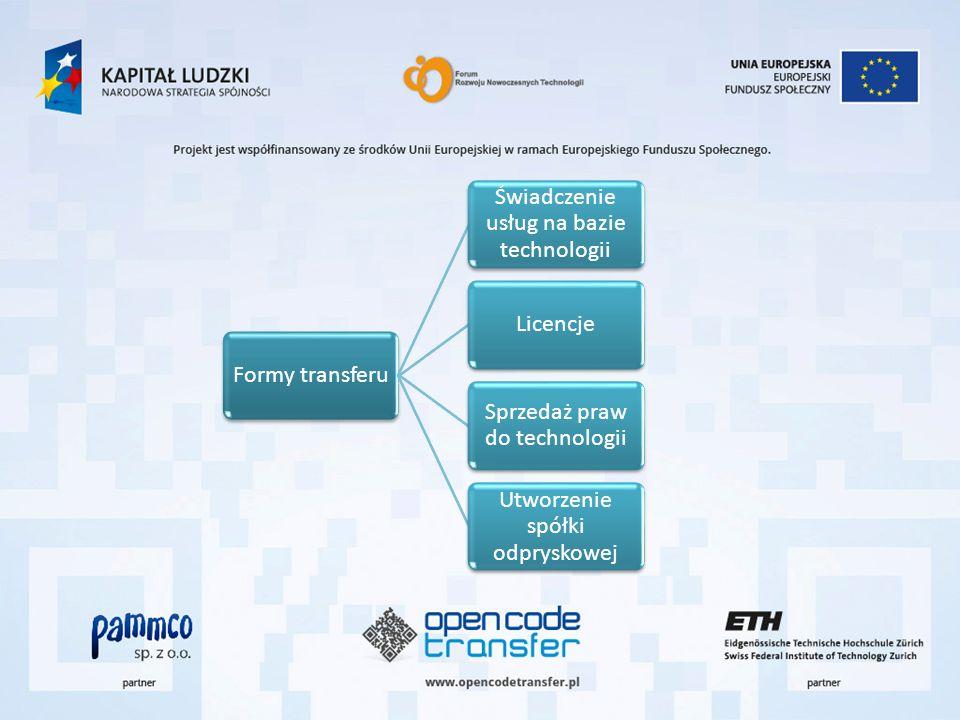 Formy transferu Świadczenie usług na bazie technologii Licencje Sprzedaż praw do technologii Utworzenie spółki odpryskowej