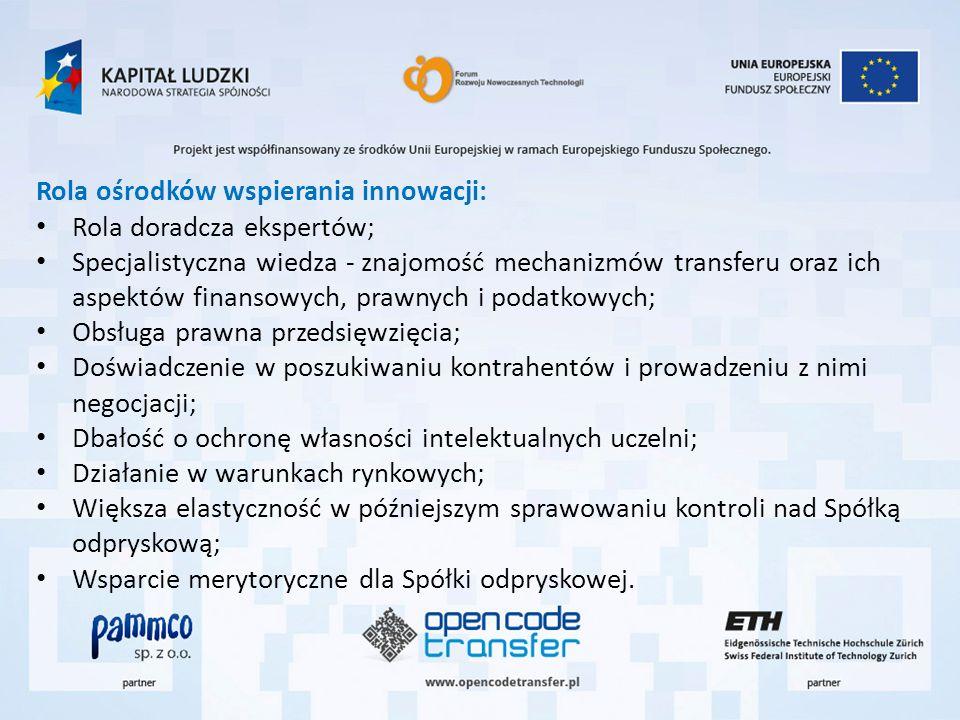 Rola ośrodków wspierania innowacji: Rola doradcza ekspertów; Specjalistyczna wiedza - znajomość mechanizmów transferu oraz ich aspektów finansowych, prawnych i podatkowych; Obsługa prawna przedsięwzięcia; Doświadczenie w poszukiwaniu kontrahentów i prowadzeniu z nimi negocjacji; Dbałość o ochronę własności intelektualnych uczelni; Działanie w warunkach rynkowych; Większa elastyczność w późniejszym sprawowaniu kontroli nad Spółką odpryskową; Wsparcie merytoryczne dla Spółki odpryskowej.