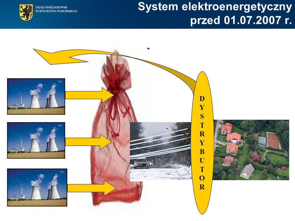 System elektroenergetyczny przed 01.07.2007 r. DYSTRYBUTORDYSTRYBUTOR