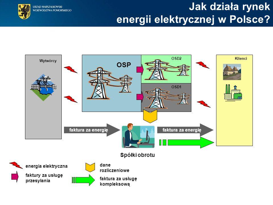 Jak działa rynek energii elektrycznej w Polsce.